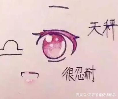 十二星座的专属绘画眼睛,处女座最完美,天秤座爱心满满!