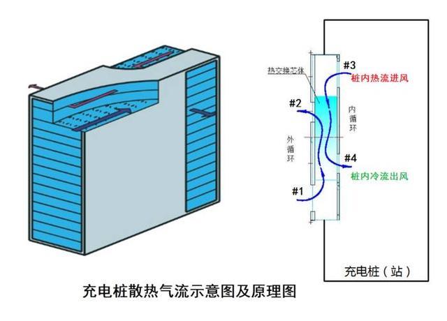 新风系统-热交换芯体