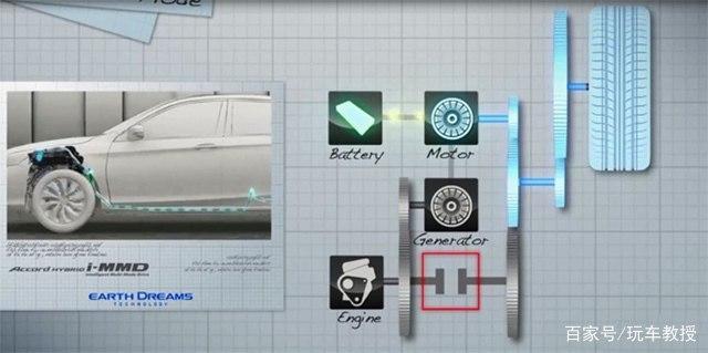 油耗4、5L,用起来还超方便,本田和丰田有什么不同?