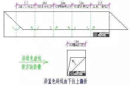 深圳造价工程学习班-【框图篇】画图图折叠方在cad竣工纸技巧a2中图片