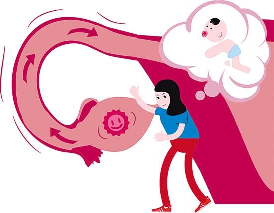 输卵管不通腹腔镜可以治疗不孕吗?