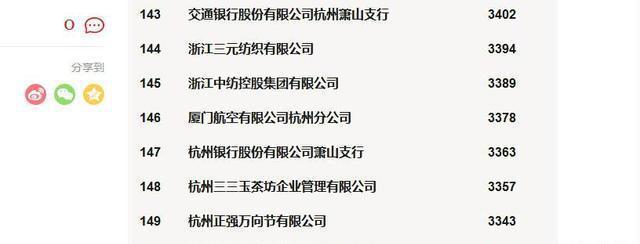 王文俊精忠报国,三三企业回报社会永当双创先锋