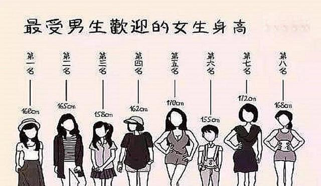 中意比较身高女生的男生?155还是165?快裤子初中生800跑得快体育米什么样、穿v中意女生图片
