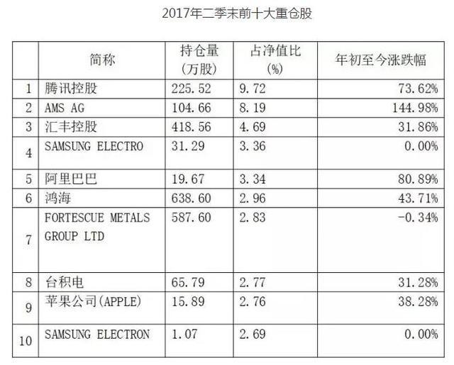 """华夏全球精选:1.015元!""""出海""""近十年 华夏全球"""