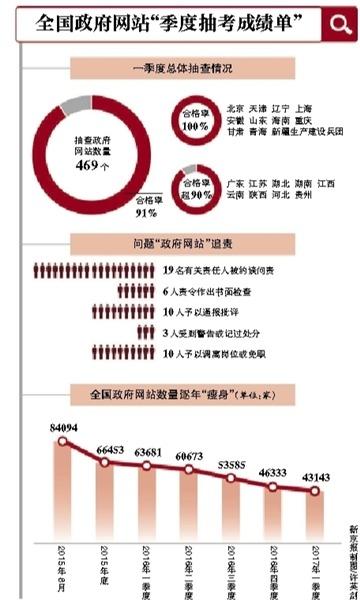 「广东省事业单位报名入口官网」广东省人事局网站