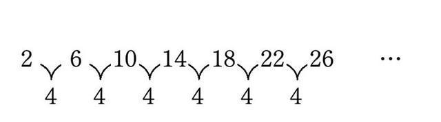「等比数列及其通项公式」等比数列求和公式