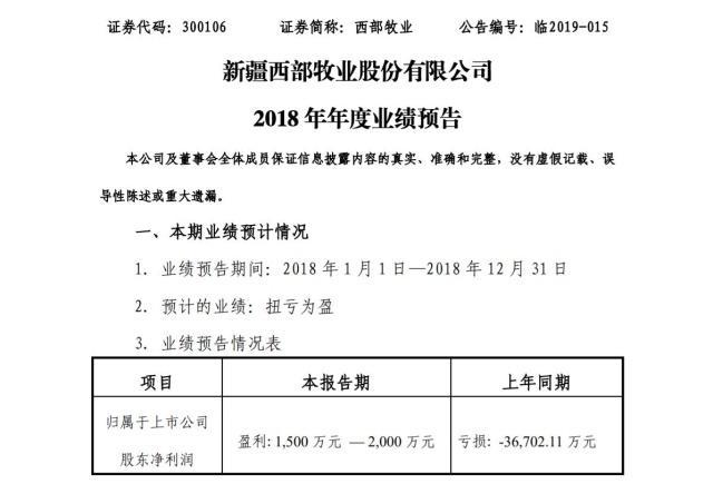 四川快乐12 西部牧业预计2018年扭亏,曾抛16家